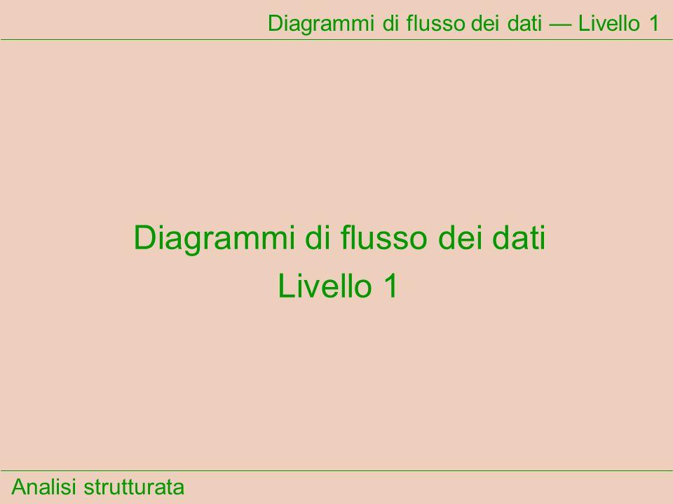 Analisi strutturata Diagrammi di flusso dei dati Livello 1 Diagrammi di flusso dei dati Livello 1