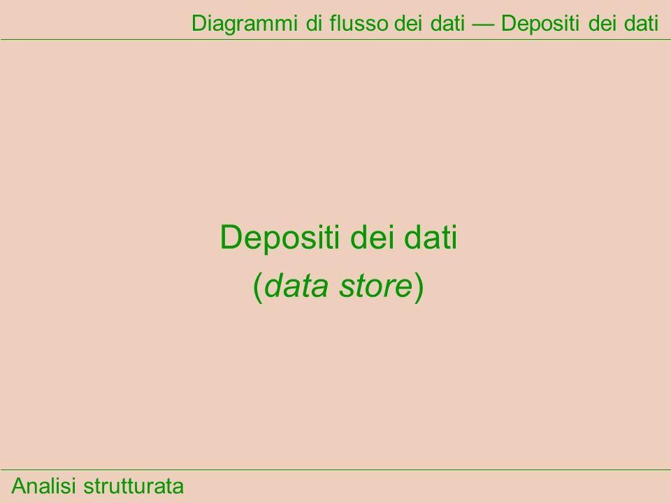 Analisi strutturata Diagrammi di flusso dei dati Depositi dei dati Depositi dei dati (data store)