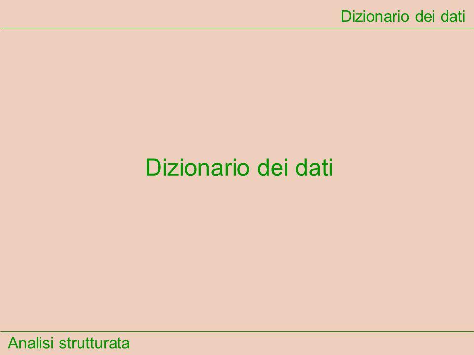 Analisi strutturata Dizionario dei dati