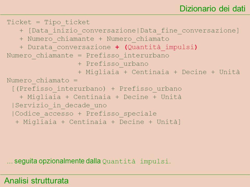 Analisi strutturata Dizionario dei dati... seguita opzionalmente dalla Quantità impulsi. Ticket = Tipo_ticket + [Data_inizio_conversazione Data_fine_c