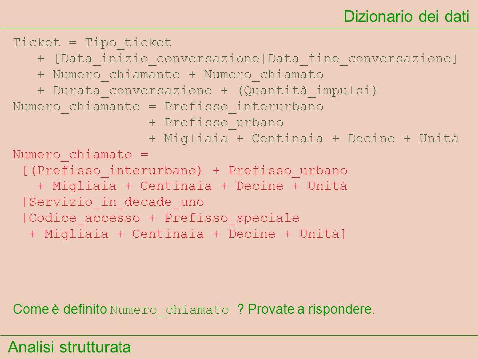 Analisi strutturata Dizionario dei dati Come è definito Numero_chiamato ? Provate a rispondere. Ticket = Tipo_ticket + [Data_inizio_conversazione Data