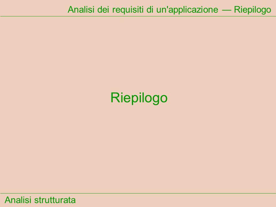 Analisi strutturata Analisi dei requisiti di un'applicazione Riepilogo Riepilogo