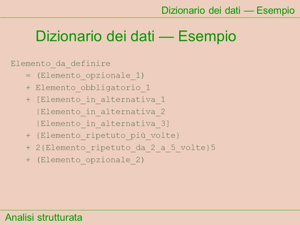 Analisi strutturata Dizionario dei dati Esempio Elemento_da_definire = (Elemento_opzionale_1) + Elemento_obbligatorio_1 + [Elemento_in_alternativa_1 |