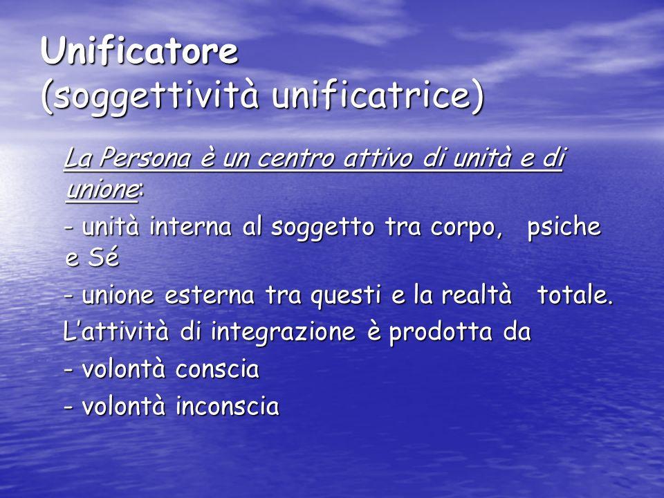 Unificatore (soggettività unificatrice) La Persona è un centro attivo di unità e di unione: La Persona è un centro attivo di unità e di unione: - unit