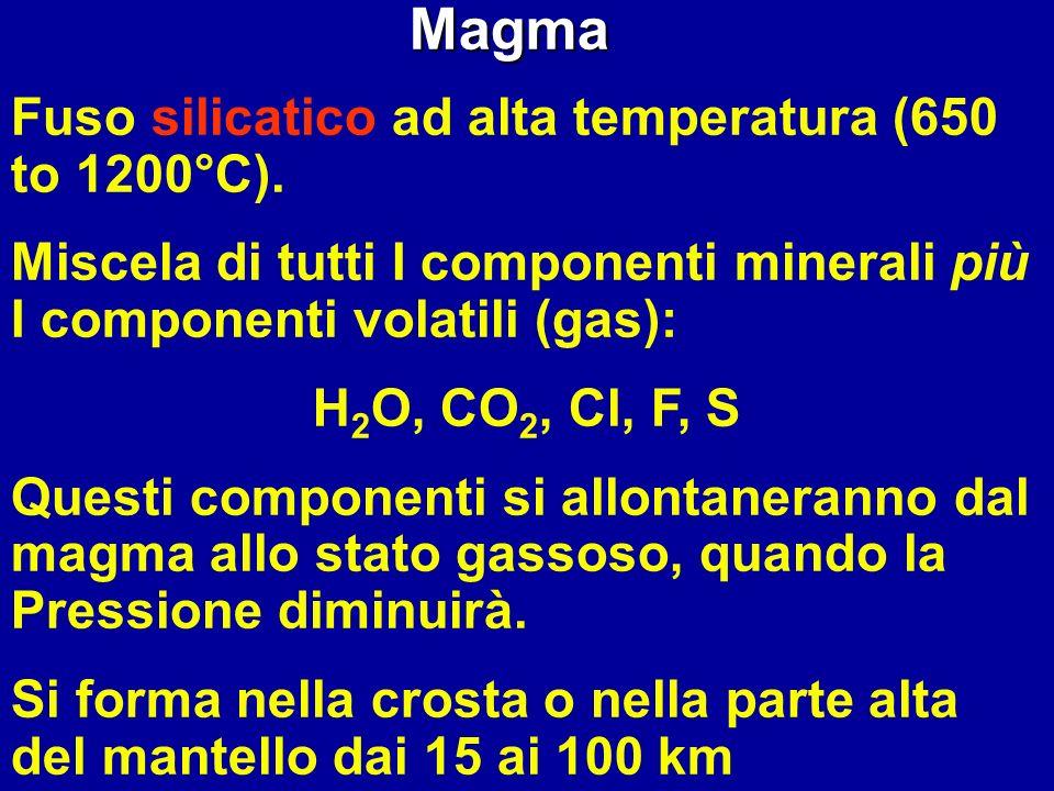 Magma Fuso silicatico ad alta temperatura (650 to 1200°C). Miscela di tutti I componenti minerali più I componenti volatili (gas): H 2 O, CO 2, Cl, F,