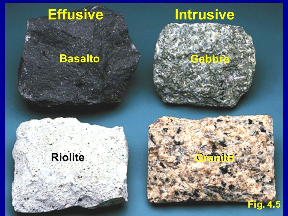 Fig. 4.5 EffusiveIntrusive Basalto Gabbro RioliteGranite Granito