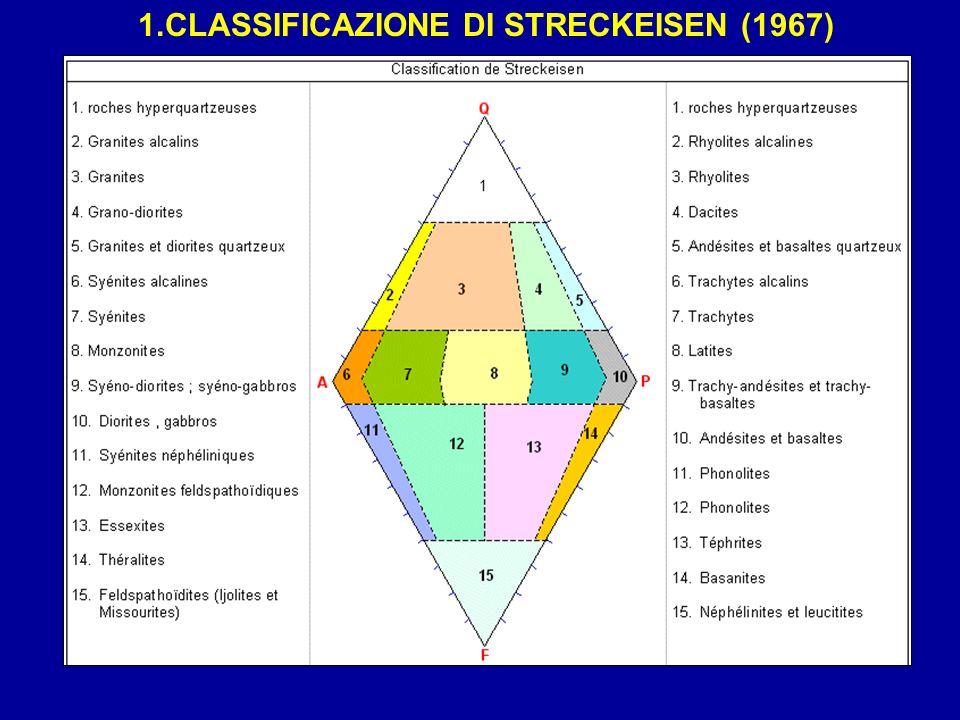 1.CLASSIFICAZIONE DI STRECKEISEN (1967)