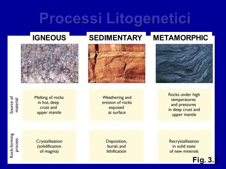 Processi Litogenetici Fig. 3.1 IGNEOUSSEDIMENTARYMETAMORPHIC