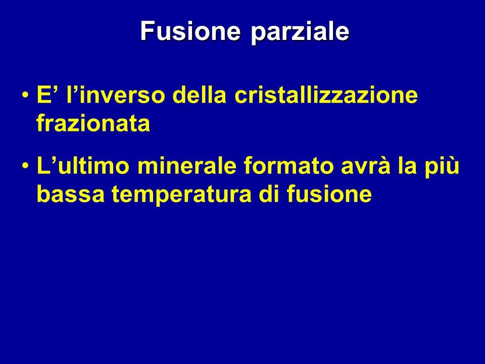 Fusione parziale E linverso della cristallizzazione frazionata Lultimo minerale formato avrà la più bassa temperatura di fusione