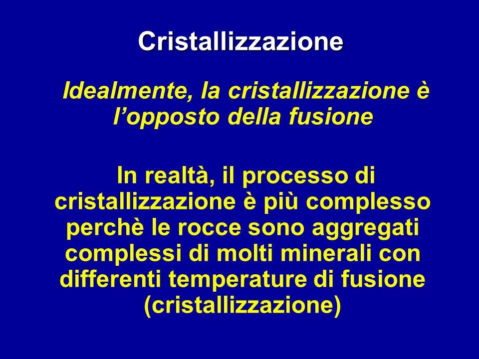 Cristallizzazione Idealmente, la cristallizzazione è lopposto della fusione In realtà, il processo di cristallizzazione è più complesso perchè le rocc