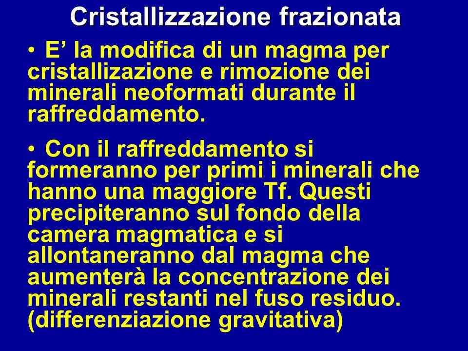 Cristallizzazione frazionata E la modifica di un magma per cristallizazione e rimozione dei minerali neoformati durante il raffreddamento. Con il raff