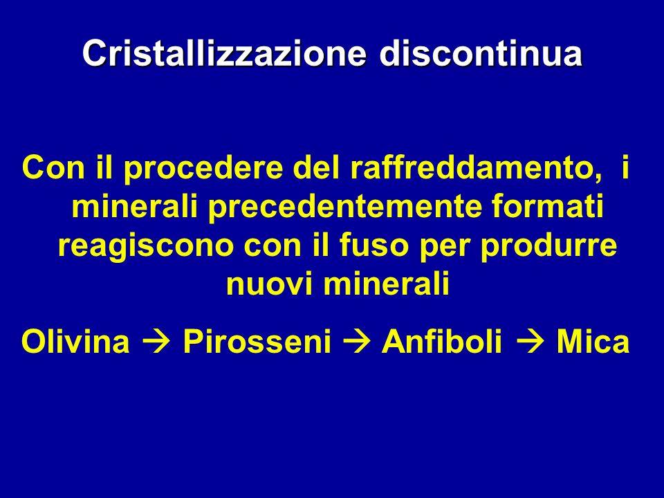 Cristallizzazione discontinua Con il procedere del raffreddamento, i minerali precedentemente formati reagiscono con il fuso per produrre nuovi minera