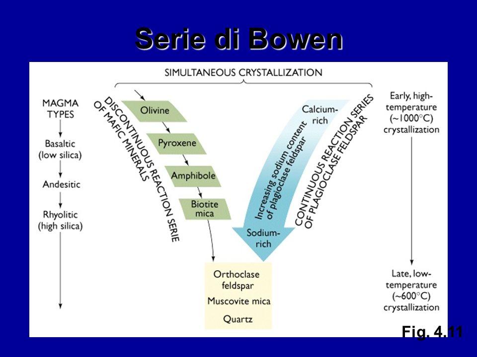 Fig. 4.11 Serie di Bowen