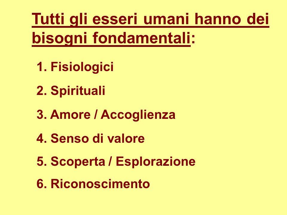 Tutti gli esseri umani hanno dei bisogni fondamentali: 1. Fisiologici 3. Amore / Accoglienza 2. Spirituali 4. Senso di valore 5. Scoperta / Esplorazio