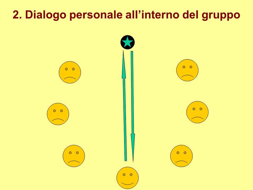 2. Dialogo personale allinterno del gruppo