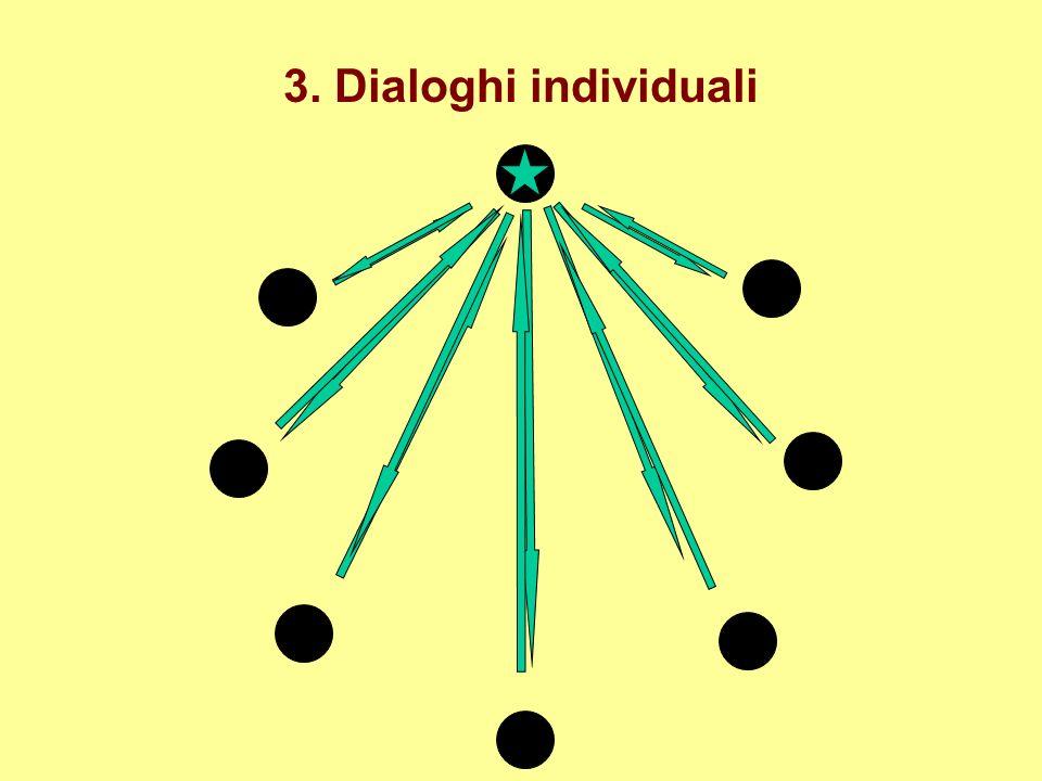 3. Dialoghi individuali