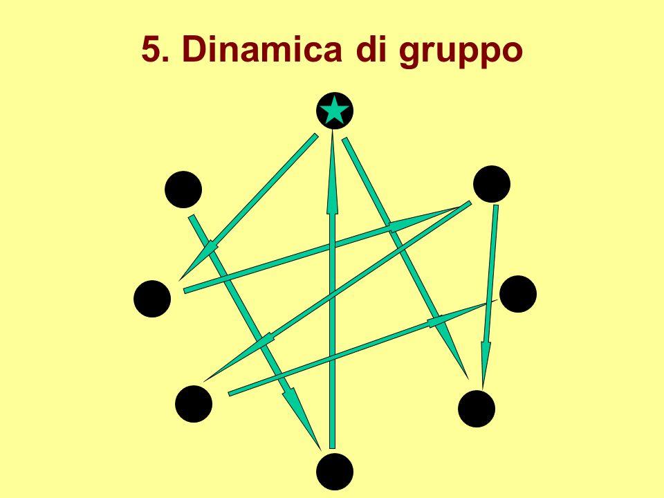 5. Dinamica di gruppo