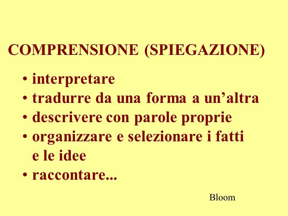 COMPRENSIONE (SPIEGAZIONE) interpretare tradurre da una forma a unaltra descrivere con parole proprie organizzare e selezionare i fatti e le idee racc
