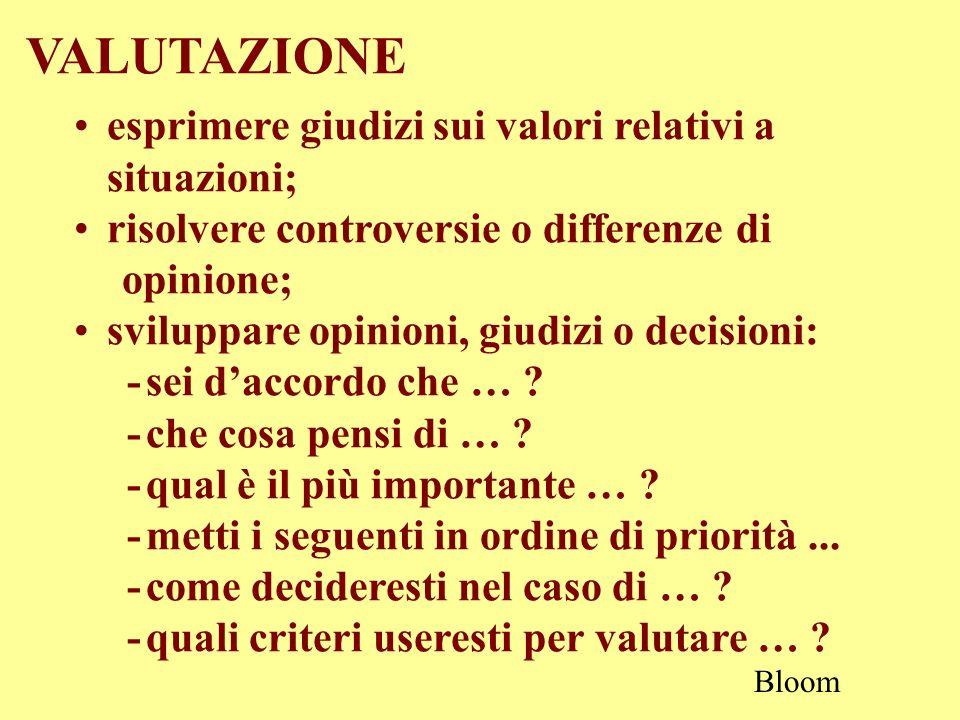 VALUTAZIONE esprimere giudizi sui valori relativi a situazioni; risolvere controversie o differenze di opinione; sviluppare opinioni, giudizi o decisi