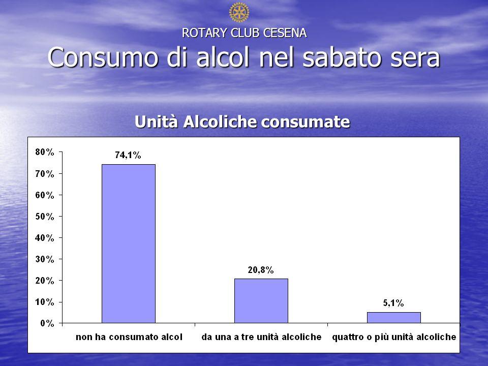 ROTARY CLUB CESENA Consumo di alcol nel sabato sera Unità Alcoliche consumate