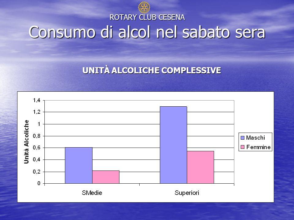 ROTARY CLUB CESENA Consumo di alcol nel sabato sera UNITÀ ALCOLICHE COMPLESSIVE