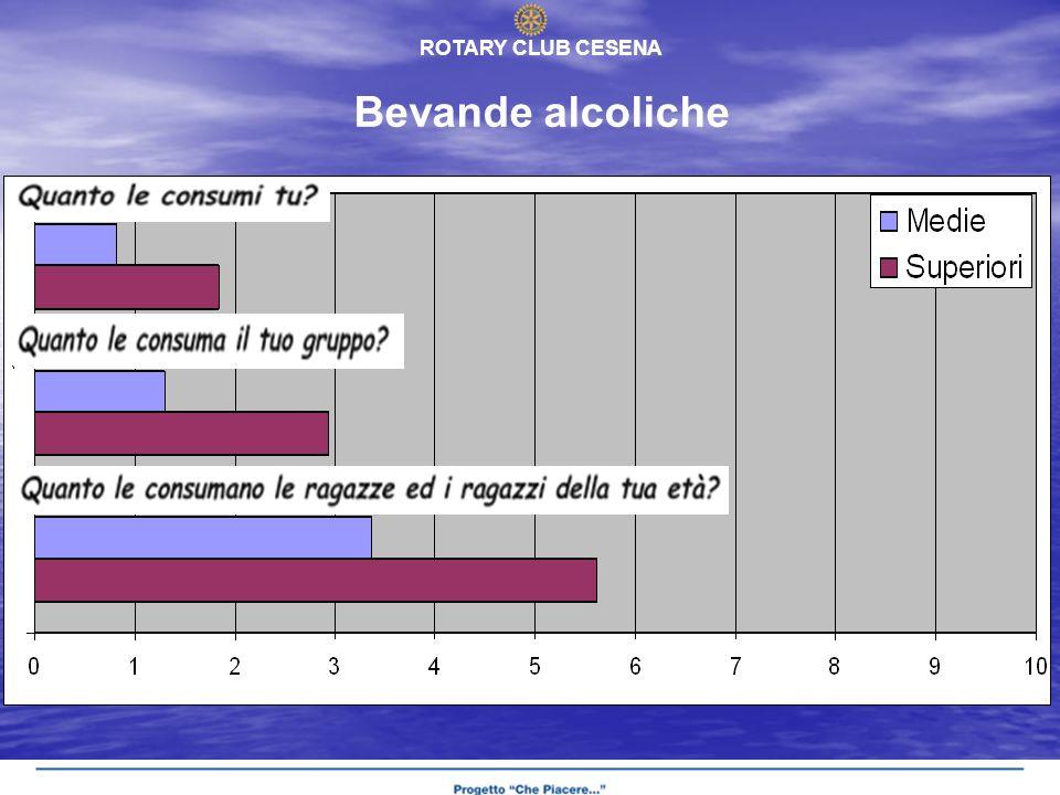 ROTARY CLUB CESENA Bevande alcoliche
