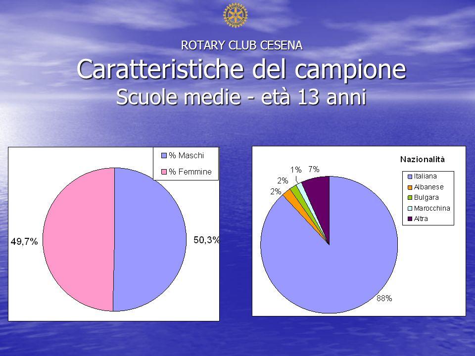 ROTARY CLUB CESENA Caratteristiche del campione Scuole medie - età 13 anni