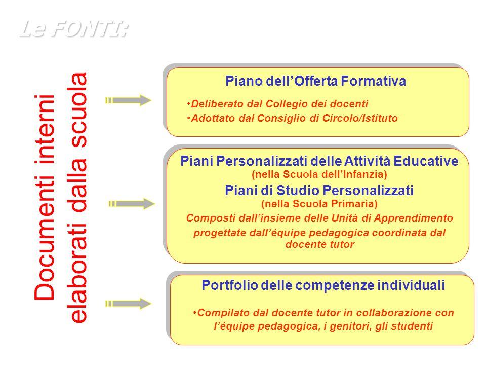 INSEGNARE: i metodi… APPRENDIMENTO A DISTANZA APPRENDIMENTO COOPERATIVO APPRENDIMENTO ASSISTITO: tutoring, coaching, mentoring, counselling…