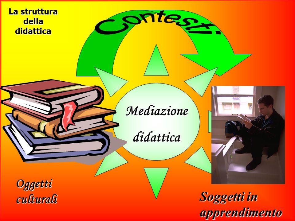 La struttura della didattica Oggetti culturali Soggetti in apprendimento Mediazionedidattica