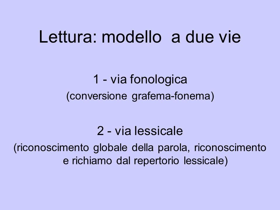 Lettura: modello a due vie 1 - via fonologica (conversione grafema-fonema) 2 - via lessicale (riconoscimento globale della parola, riconoscimento e ri