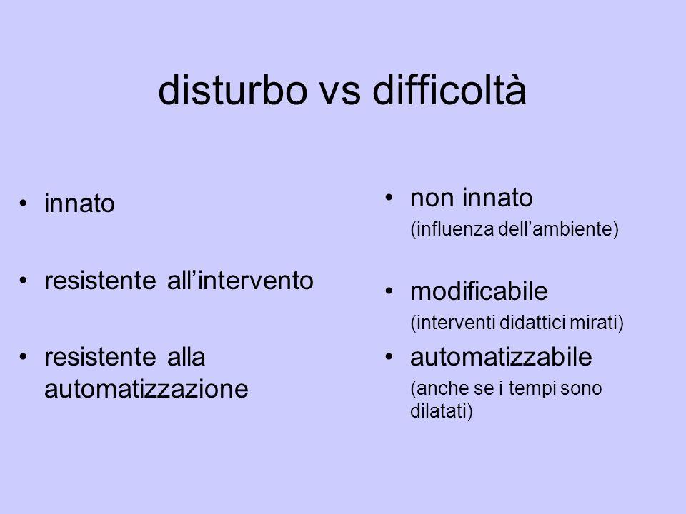 DANV difficoltà grafo-motorie (disgrafia) deficit di memoria visuo-spaziale (memoria verbale adeguata) difficoltà di comprensione verbosità