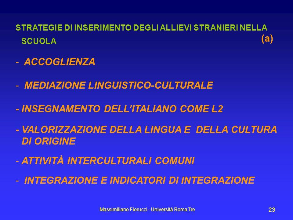 Massimiliano Fiorucci - Università Roma Tre 23 STRATEGIE DI INSERIMENTO DEGLI ALLIEVI STRANIERI NELLA SCUOLA - ACCOGLIENZA - MEDIAZIONE LINGUISTICO-CU