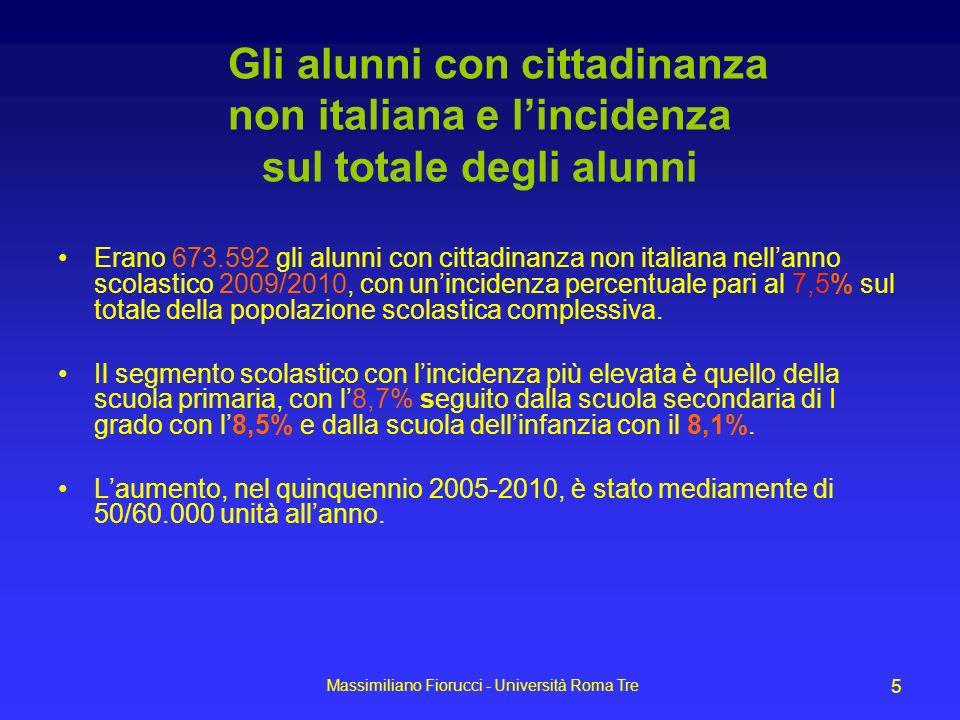 Massimiliano Fiorucci - Università Roma Tre 5 Gli alunni con cittadinanza non italiana e lincidenza sul totale degli alunni Erano 673.592 gli alunni c
