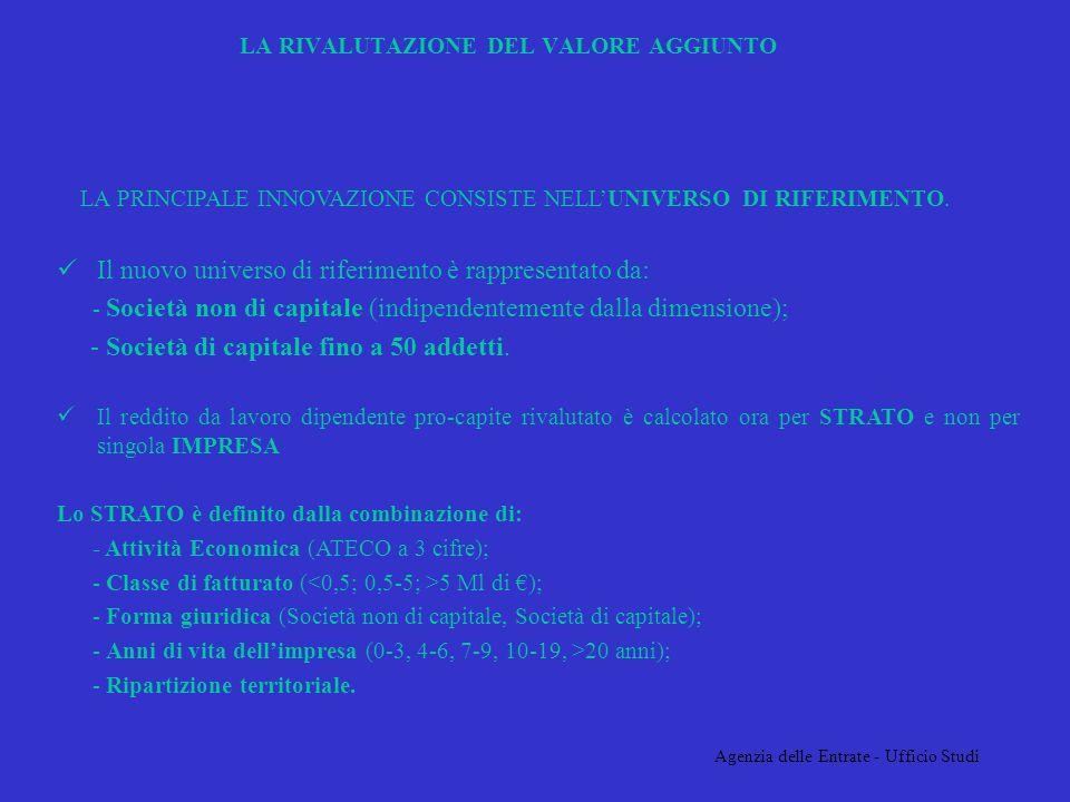 Agenzia delle Entrate - Ufficio Studi LA RIVALUTAZIONE DEL VALORE AGGIUNTO LA PRINCIPALE INNOVAZIONE CONSISTE NELLUNIVERSO DI RIFERIMENTO.