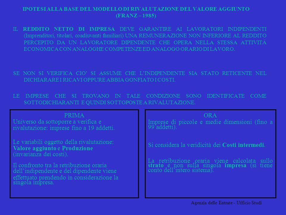 Agenzia delle Entrate - Ufficio Studi IPOTESI ALLA BASE DEL MODELLO DI RIVALUTAZIONE DEL VALORE AGGIUNTO (FRANZ – 1985) IL REDDITO NETTO DI IMPRESA DEVE GARANTIRE AI LAVORATORI INDIPENDENTI (Imprenditori, titolari, coadiuvanti familiari) UNA REMUNERAZIONE NON INFERIORE AL REDDITO PERCEPITO DA UN LAVORATORE DIPENDENTE CHE OPERA NELLA STESSA ATTIVITÁ ECONOMICA CON ANALOGHE COMPETENZE ED ANALOGO ORARIO DI LAVORO.