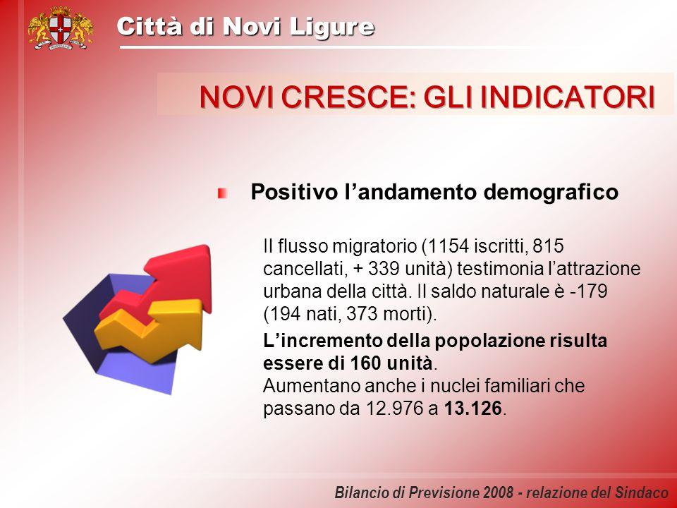 Città di Novi Ligure Bilancio di Previsione 2008 - relazione del Sindaco Positivo landamento demografico Il flusso migratorio (1154 iscritti, 815 canc