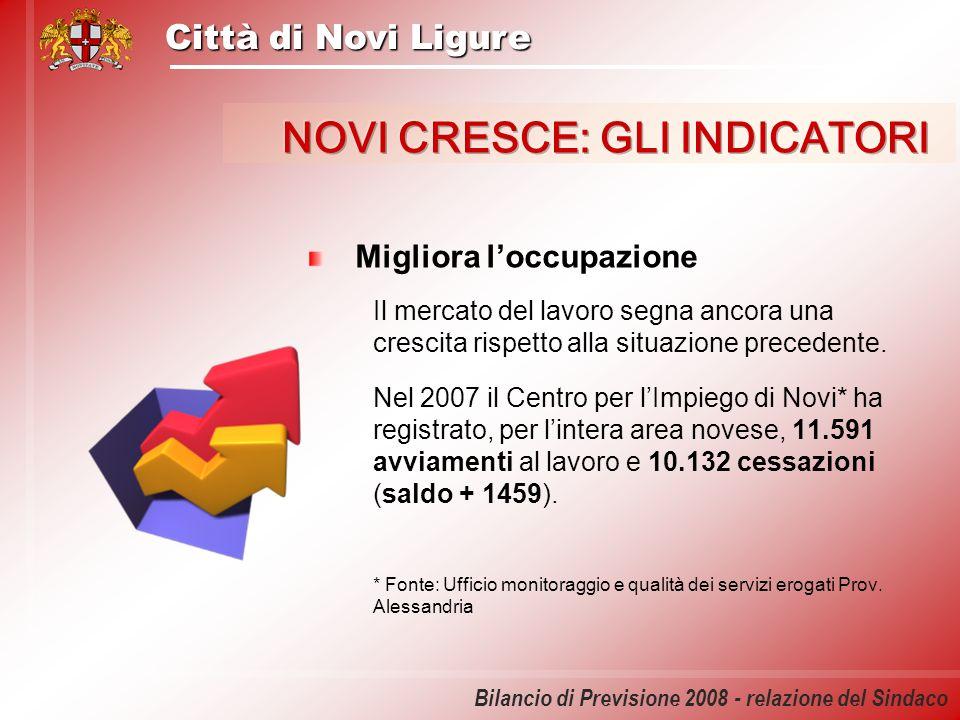 Città di Novi Ligure Bilancio di Previsione 2008 - relazione del Sindaco Migliora loccupazione Il mercato del lavoro segna ancora una crescita rispett