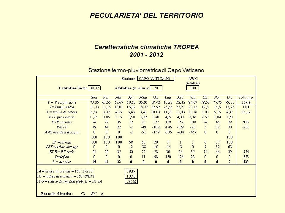 PECULARIETA DEL TERRITORIO Caratteristiche climatiche TROPEA 2001 - 2012 Stazione termo-pluviometrica di Capo Vaticano