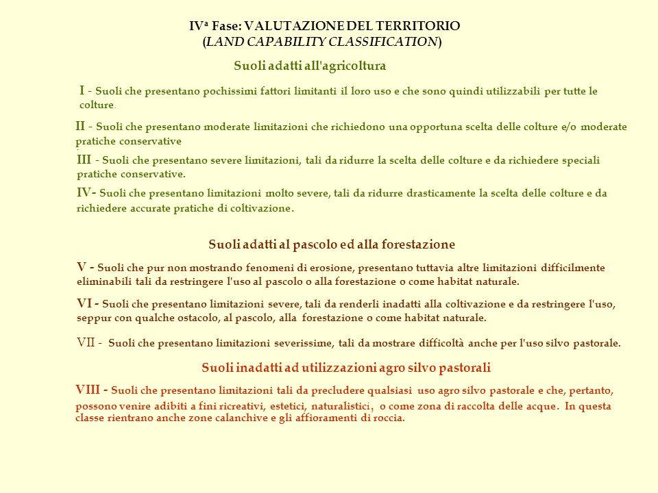IV a Fase: VALUTAZIONE DEL TERRITORIO ( LAND CAPABILITY CLASSIFICATION ) Suoli adatti all'agricoltura I - Suoli che presentano pochissimi fattori limi