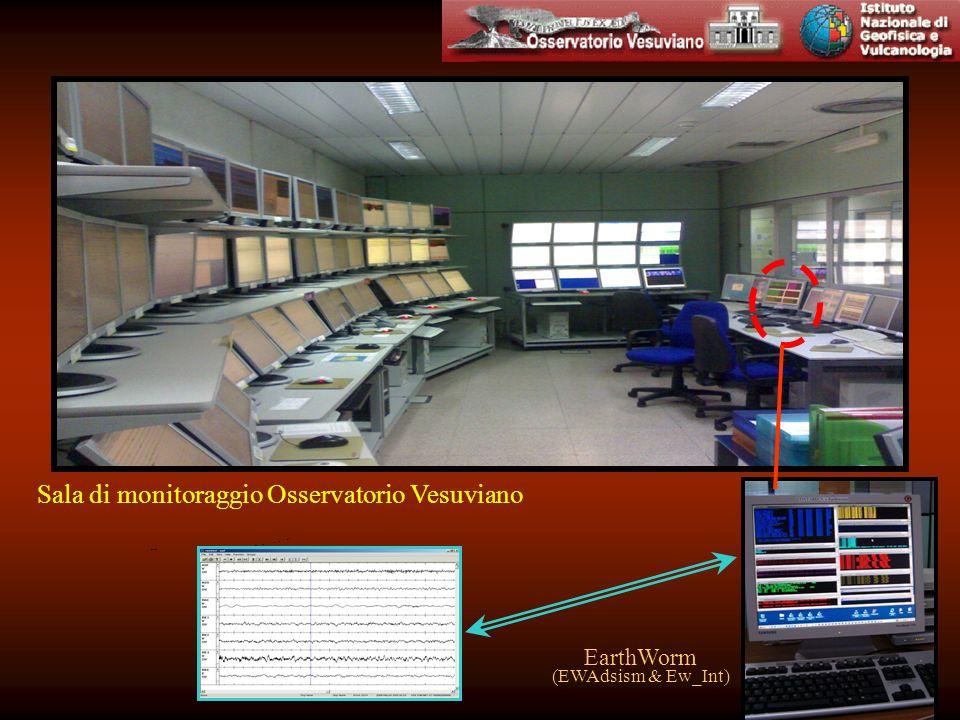 DeskTop PC Earthworm (Sala Monitoraggio) In evidenza i processi, di tipo interattivo, di controllo di timeout sulle diverse sottoreti: stromboli, analogica, digitali, ecc…