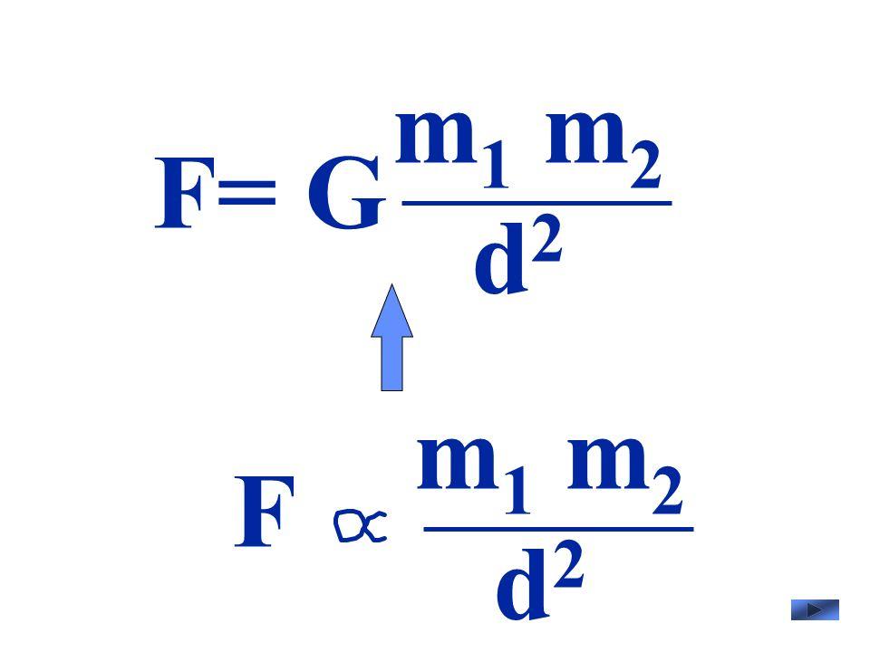 F d2d2 F= G m 1 m 2 d2d2