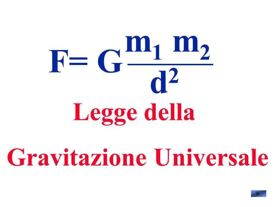 Legge della Gravitazione Universale F= G m 1 m 2 d2d2