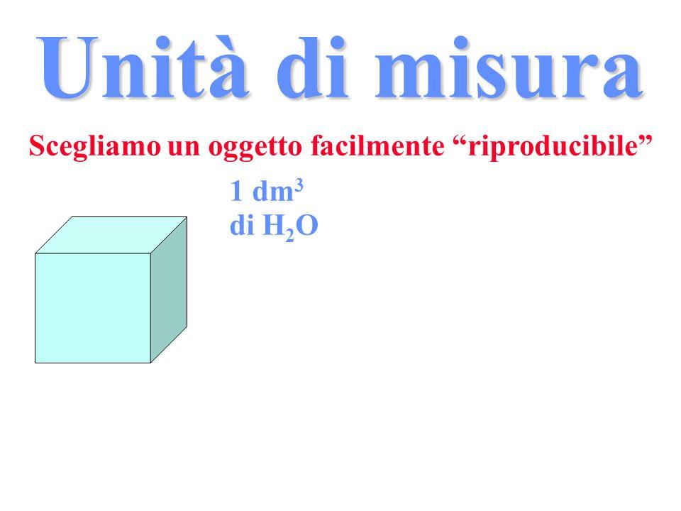 Unità di misura Scegliamo un oggetto facilmente riproducibile 1 dm 3 di H 2 O