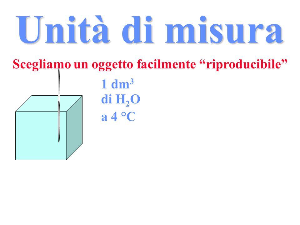 Unità di misura Scegliamo un oggetto facilmente riproducibile 1 dm 3 di H 2 O a 4 °C
