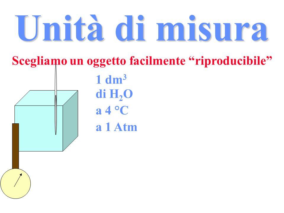 Unità di misura Scegliamo un oggetto facilmente riproducibile 1 dm 3 di H 2 O a 4 °C a 1 Atm