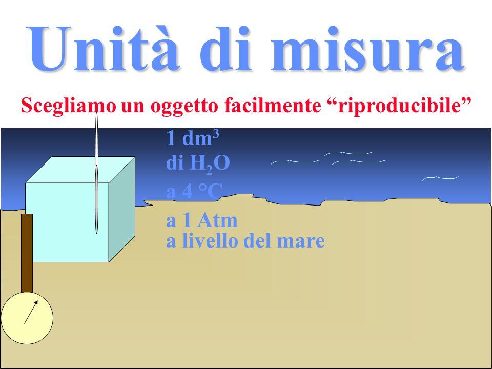 Unità di misura Scegliamo un oggetto facilmente riproducibile 1 dm 3 di H 2 O a 4 °C a 1 Atm a livello del mare