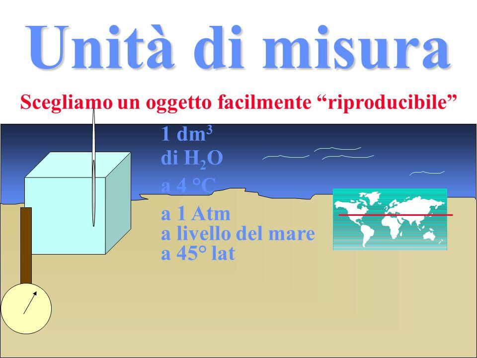 Unità di misura Scegliamo un oggetto facilmente riproducibile 1 dm 3 di H 2 O a 4 °C a 1 Atm a 45° lat a livello del mare