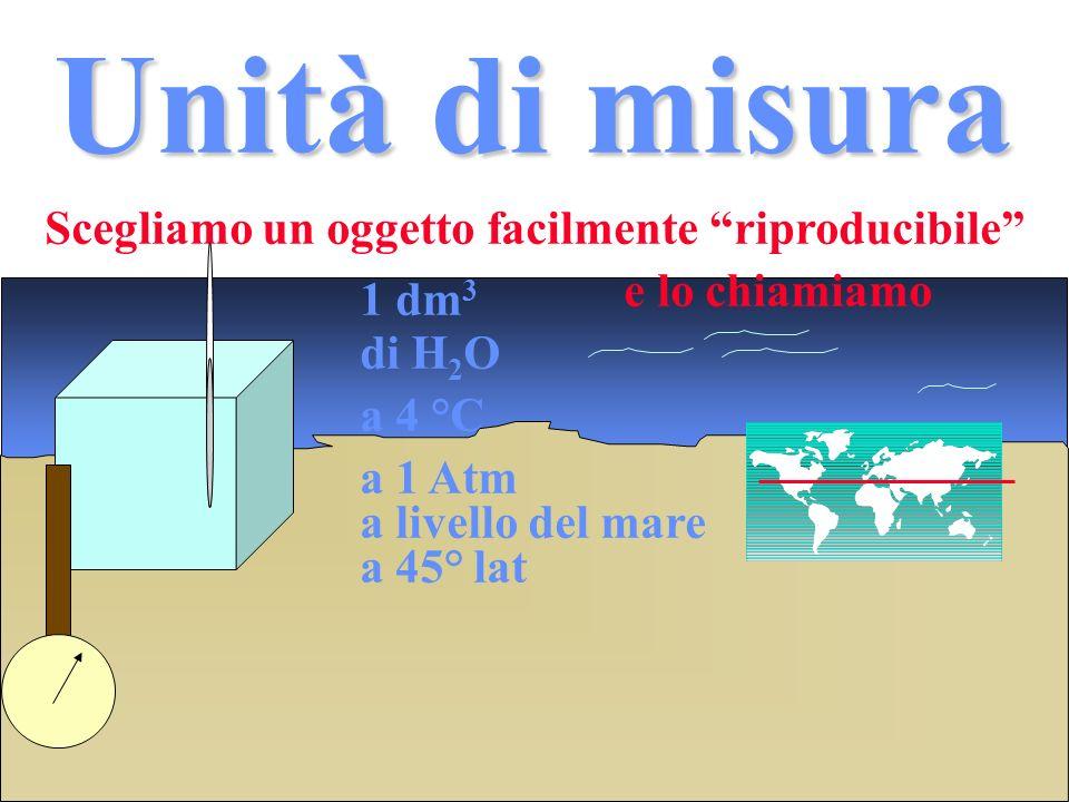 Unità di misura Scegliamo un oggetto facilmente riproducibile 1 dm 3 di H 2 O a 4 °C a 1 Atm a 45° lat a livello del mare e lo chiamiamo