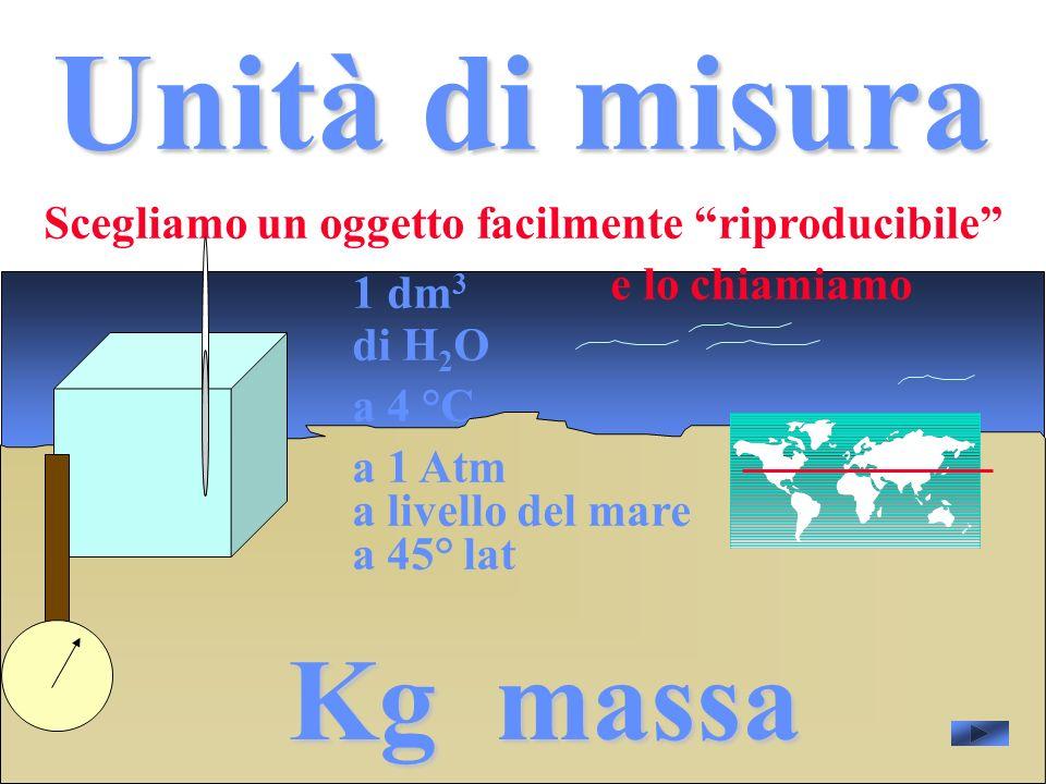 Unità di misura Scegliamo un oggetto facilmente riproducibile 1 dm 3 di H 2 O a 4 °C a 1 Atm a 45° lat a livello del mare e lo chiamiamo Kg massa
