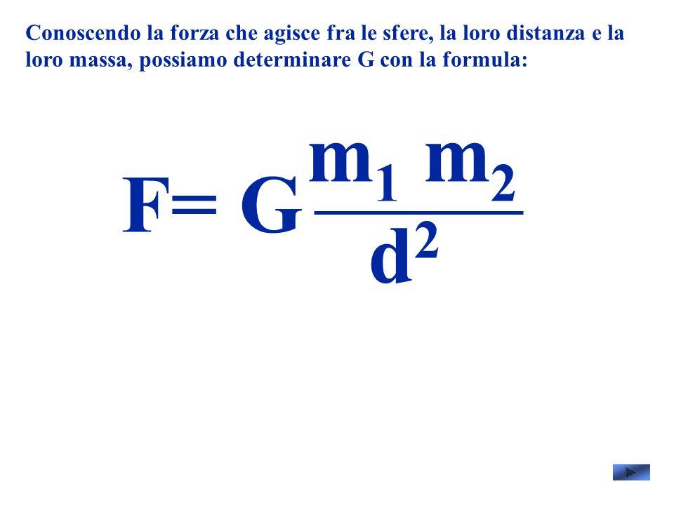 Conoscendo la forza che agisce fra le sfere, la loro distanza e la loro massa, possiamo determinare G con la formula: F= G m 1 m 2 d2d2